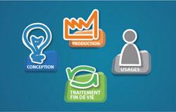 Les 6 domaines de compétences de G-SCOP