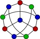 Coloration du graphe de Petersen